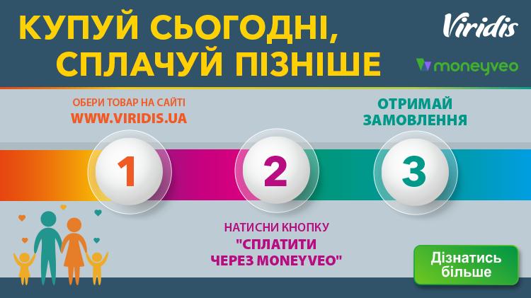 ОНЛАЙН-ЗАМОВЛЕННЯ В КРЕДИТ. | #1